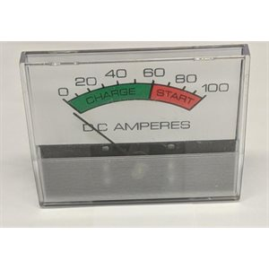 ANMETER